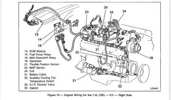 454 Tbi Wiring Diagram - Wiring Diagram Schematic Name  Chevy Engine Diagram on 7.4 mercruiser engine diagram, 1988 chevy 4x4 diagram, big block engine diagram, 1988 chevy motor diagram, 1988 chevy s10 pickup, 1988 chevy 7.4l engine diagram, 96 gmc engine diagram, 1988 chevy truck engine diagram, 1988 chevy fuel pump diagram, 1988 chevy 350 engine diagram,